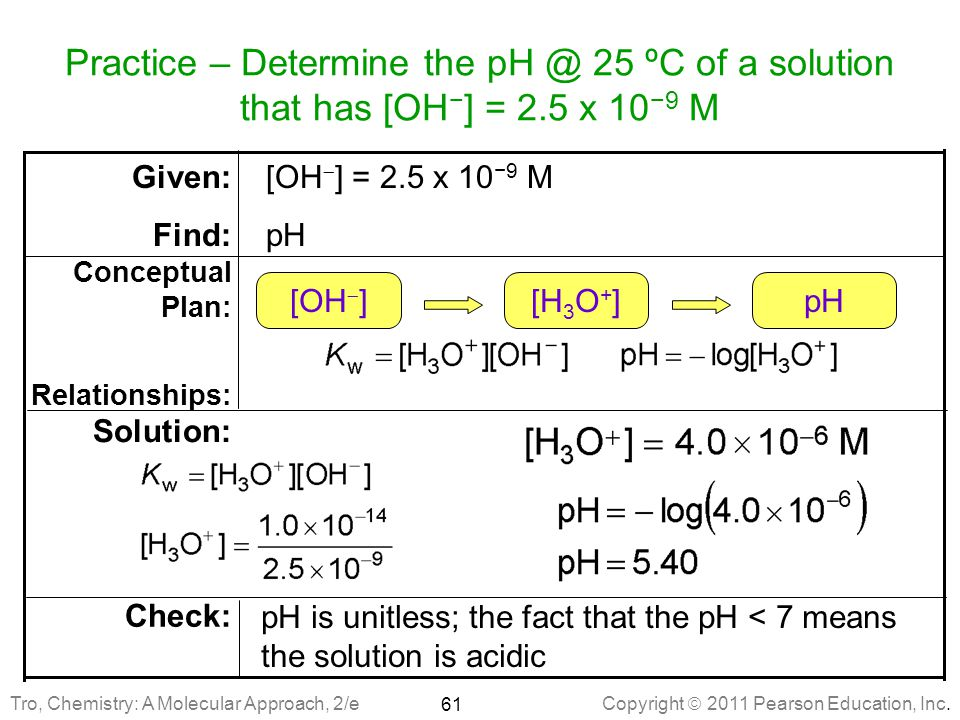 Practice – Determine the pH @ 25 ºC of a solution that has [OH−] = 2